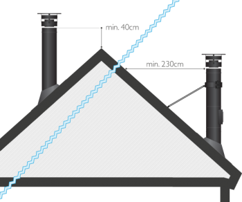 steel-chimneys-bottom-2